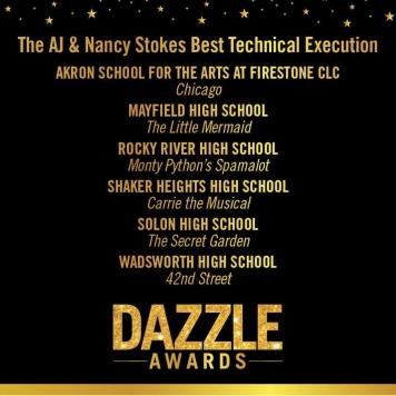 Dazzle 3