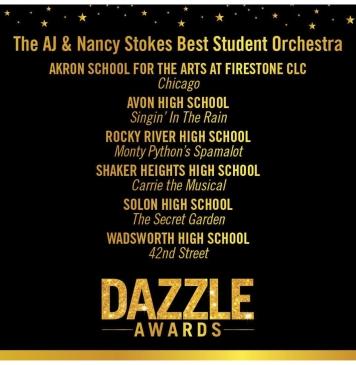 Dazzle 4