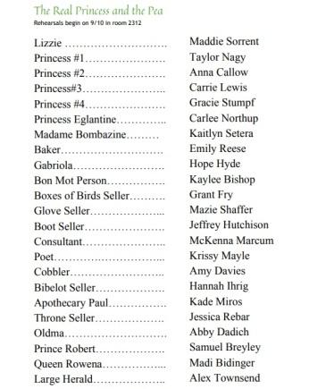 trpatp cast list